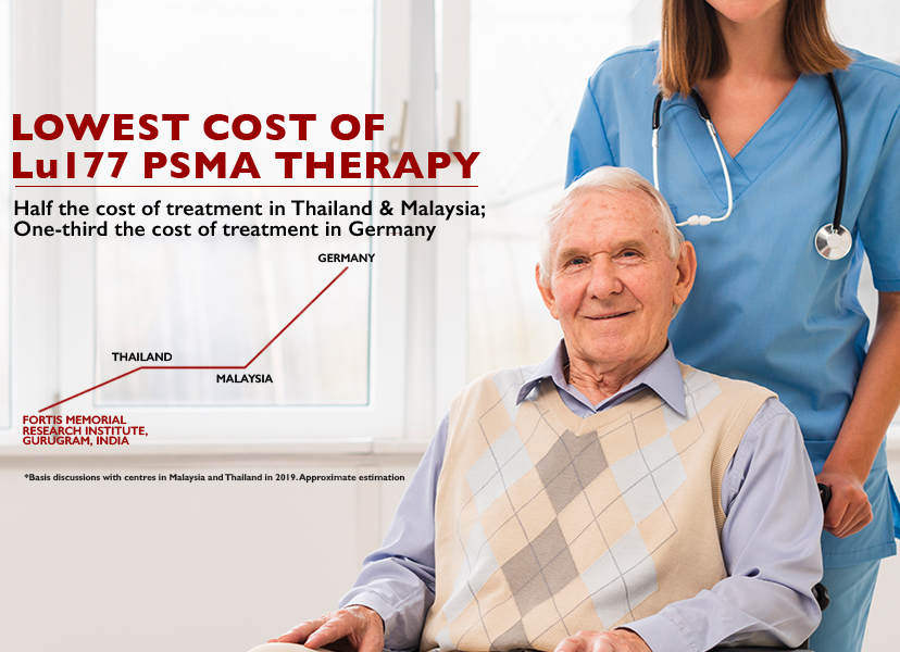 Lowest Cost of Lu177 PSMA Therapy